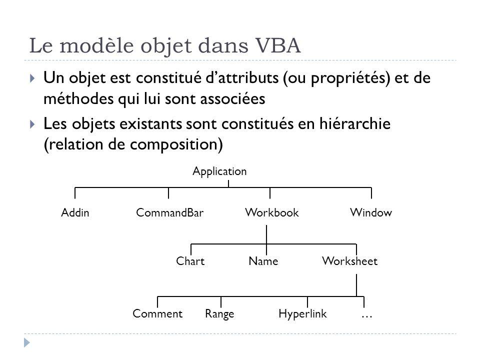 Le modèle objet dans VBA Un objet est constitué dattributs (ou propriétés) et de méthodes qui lui sont associées Les objets existants sont constitués