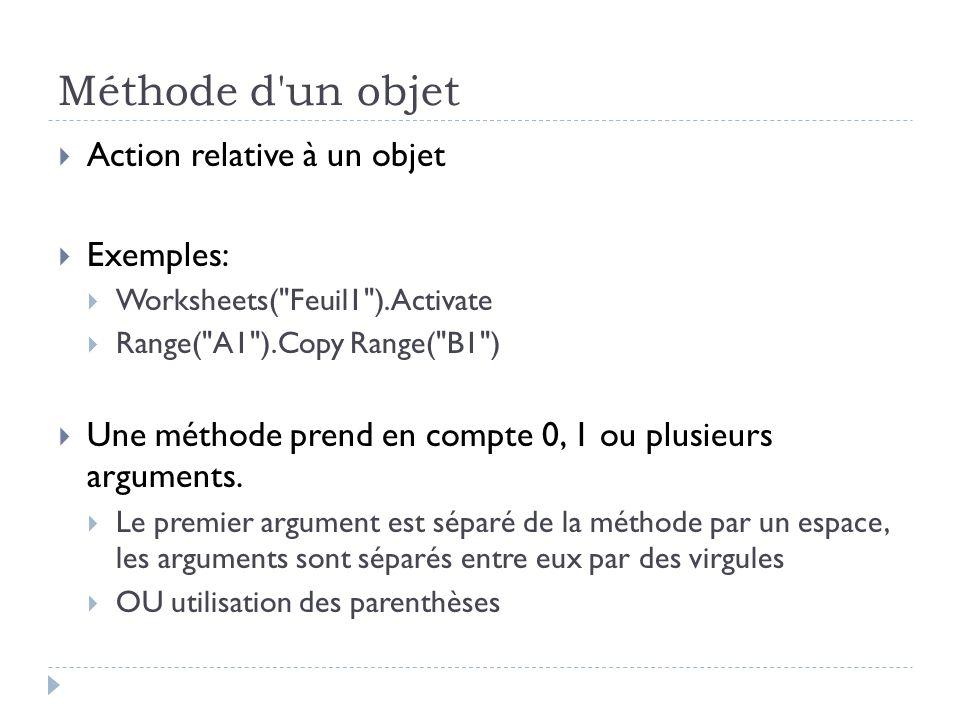 Méthode d'un objet Action relative à un objet Exemples: Worksheets(