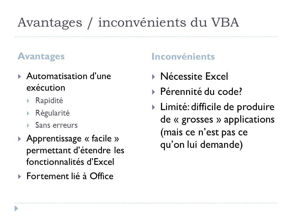 Avantages / inconvénients du VBA Avantages Inconvénients Automatisation dune exécution Rapidité Régularité Sans erreurs Apprentissage « facile » perme