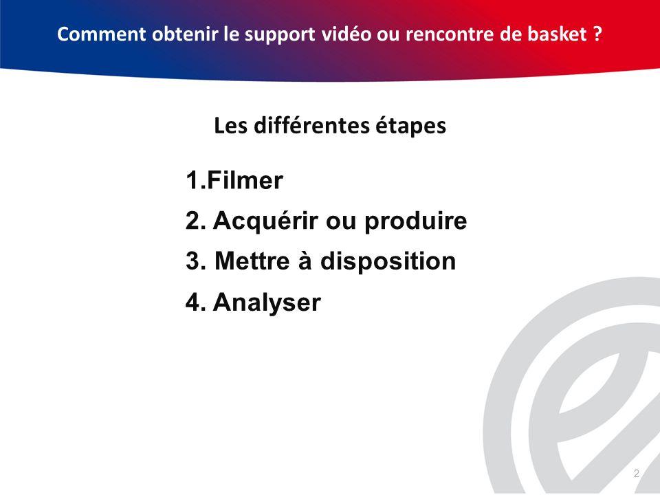 2 Les différentes étapes Comment obtenir le support vidéo ou rencontre de basket ? 1.Filmer 2. Acquérir ou produire 3. Mettre à disposition 4. Analyse