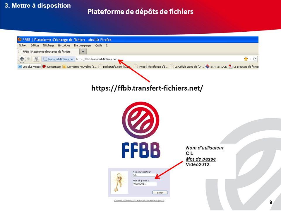 9 https://ffbb.transfert-fichiers.net/ Nom dutilisateur CIL Mot de passe Video2012 Plateforme de dépôts de fichiers 3.