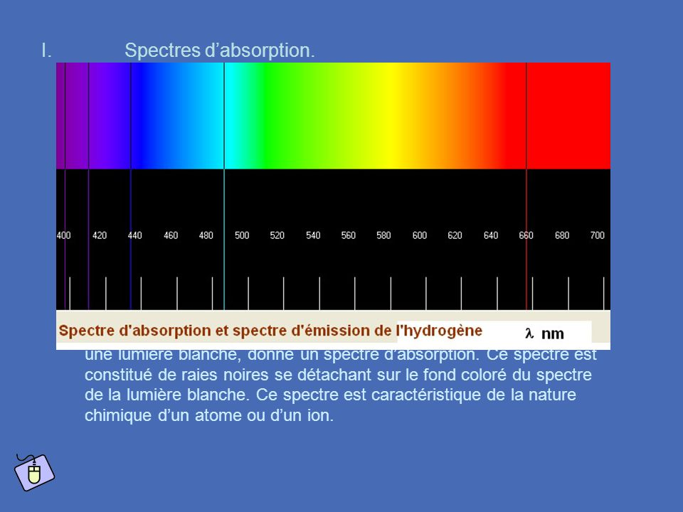 I.Spectres dabsorption.