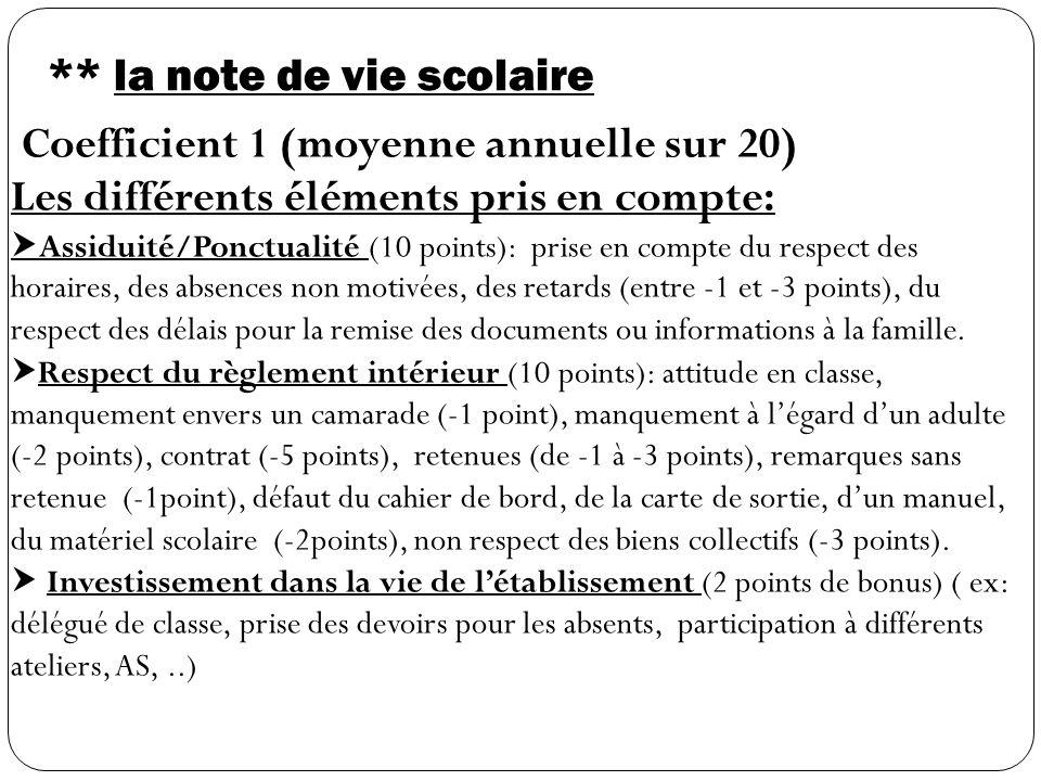 ** la note de vie scolaire Coefficient 1 (moyenne annuelle sur 20) Les différents éléments pris en compte: Assiduité/Ponctualité (10 points): prise en