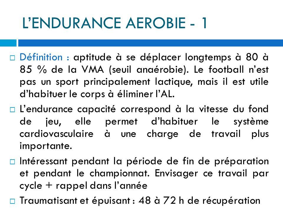 LENDURANCE FONDAMENTALE - 2 Principes de travail : évaluer (test de 6, VAMEVAL, LUC LEGER), obtenir la VAM. Contrôler (pulsations) : 130-150 puls/min