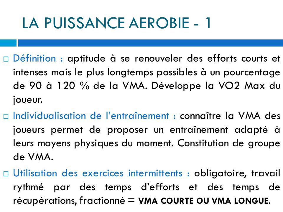 LENDURANCE AEROBIE - 2 Principes de travail : évaluer (test de 6, VAMEVAL, LUC LEGER), obtenir la VAM. Contrôler (pulsations) 150-170 puls/min Moyens