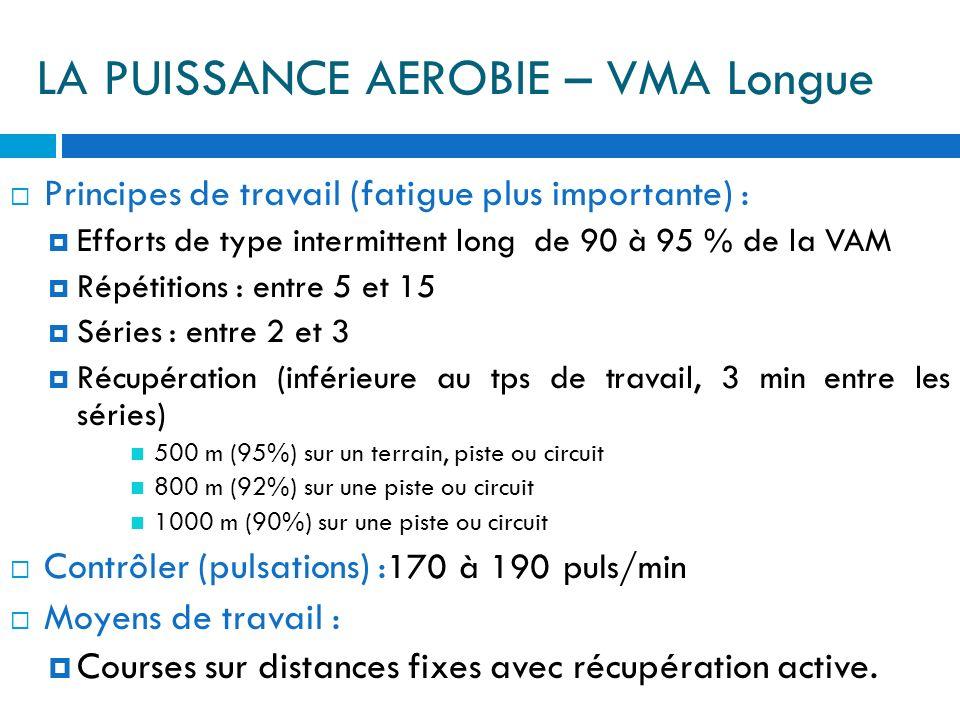 LA PUISSANCE AEROBIE – VMA Courte Principes de travail : Efforts de Tps Travail /Tps Repos à 95-120% de la VAM 1min / 1min (65 à 100 % de la VMA) auto