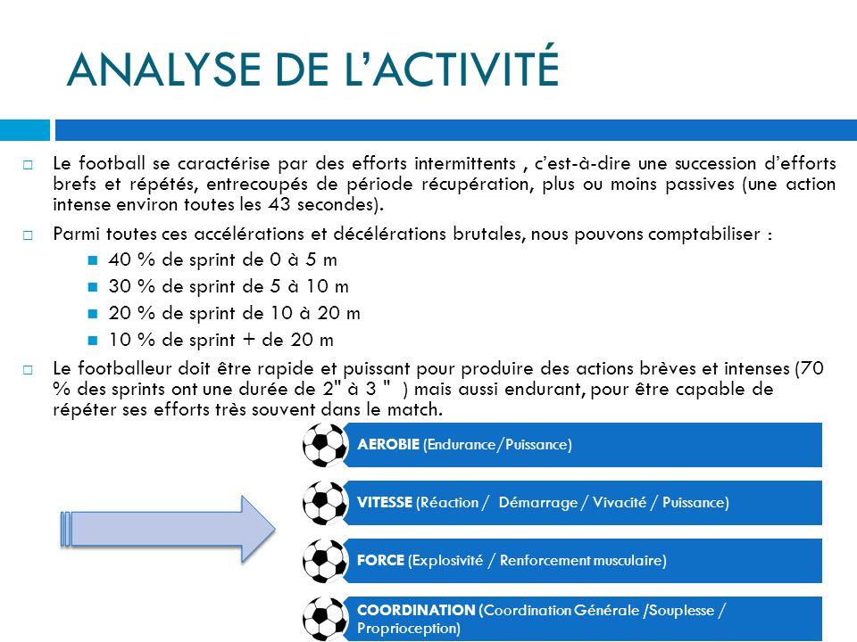 LENDURANCE FONDAMENTALE - 2 Principes de travail : évaluer (test de 6, VAMEVAL, LUC LEGER), obtenir la VAM.