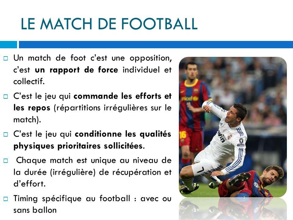 ANALYSE DE LACTIVITÉ Le football se caractérise par des efforts intermittents, cest-à-dire une succession defforts brefs et répétés, entrecoupés de pé