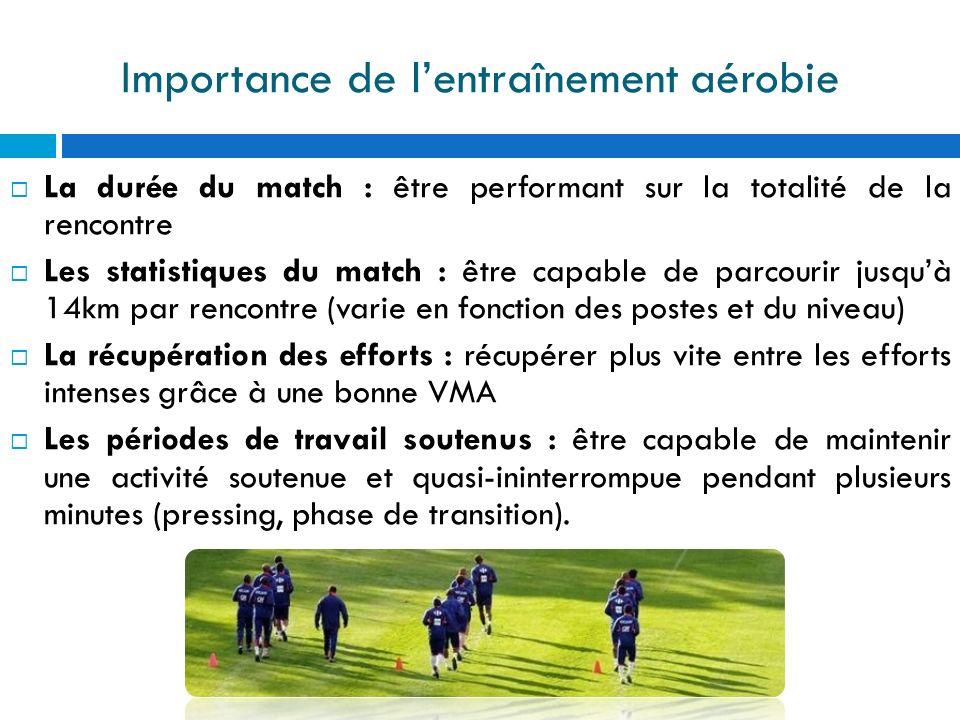 Lentraînement aérobie – Qualités à développer Endurance aérobie : Allure dendurance Foncière ou Fondamentale au seuil aérobie (ou seuil Lactique 1) :