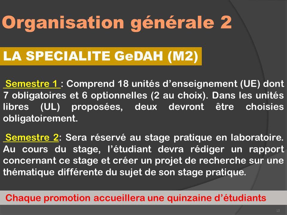 Organisation générale 2 15 LA SPECIALITE GeDAH (M2) Semestre 1 : Comprend 18 unités denseignement (UE) dont 7 obligatoires et 6 optionnelles (2 au cho