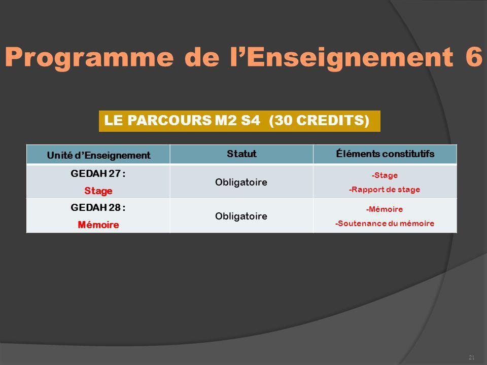 Unité dEnseignement StatutÉléments constitutifs GEDAH 27 : Stage Obligatoire -Stage -Rapport de stage GEDAH 28 : Mémoire Obligatoire -Mémoire -Soutena