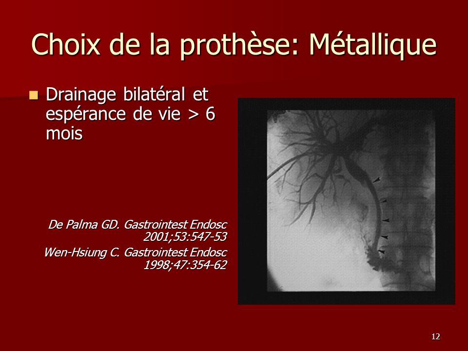 12 Choix de la prothèse: Métallique Drainage bilatéral et espérance de vie > 6 mois Drainage bilatéral et espérance de vie > 6 mois De Palma GD.