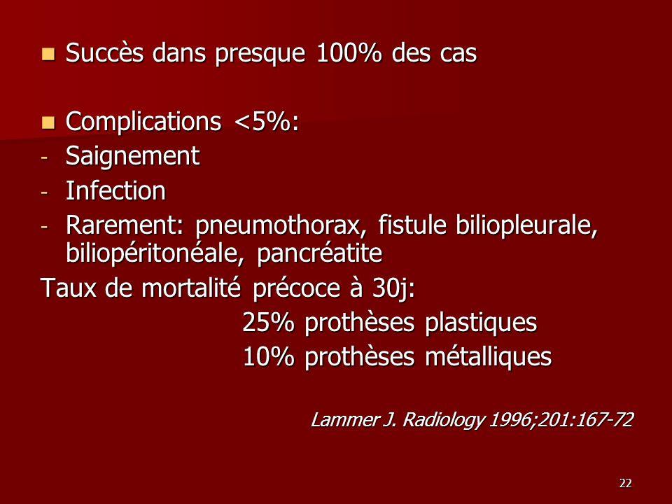 22 Succès dans presque 100% des cas Succès dans presque 100% des cas Complications <5%: Complications <5%: - Saignement - Infection - Rarement: pneumothorax, fistule biliopleurale, biliopéritonéale, pancréatite Taux de mortalité précoce à 30j: 25% prothèses plastiques 10% prothèses métalliques Lammer J.
