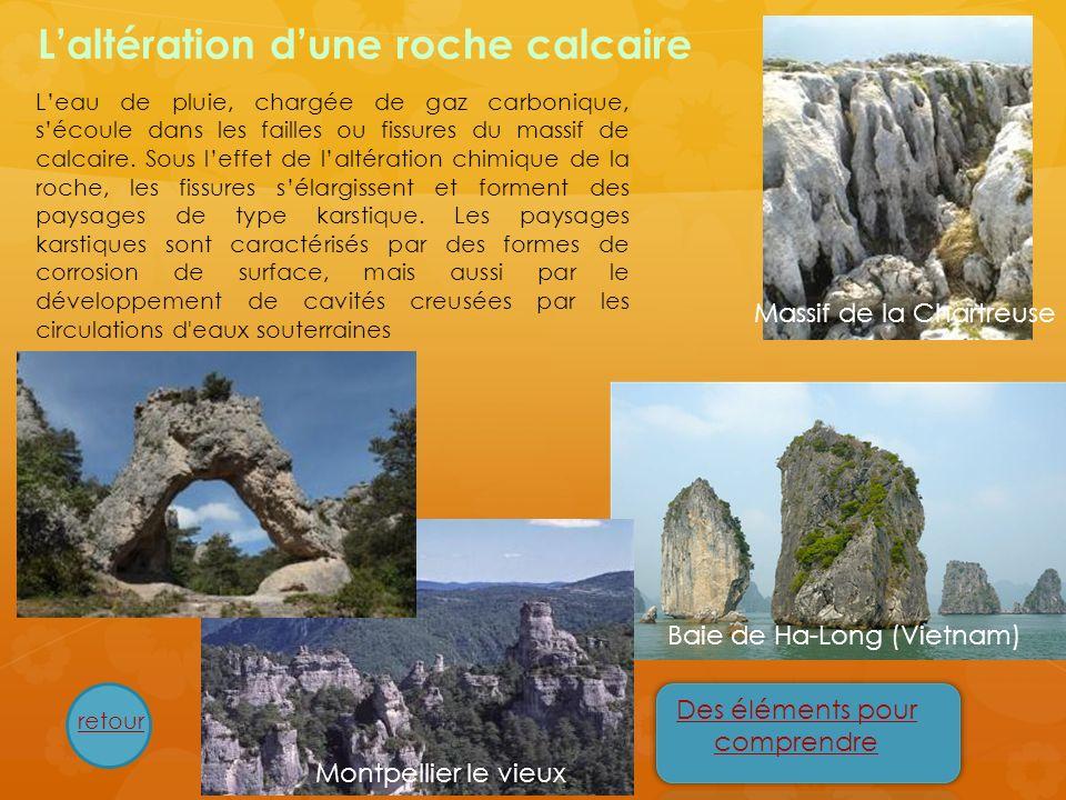 Leau de pluie, chargée de gaz carbonique, sécoule dans les failles ou fissures du massif de calcaire. Sous leffet de laltération chimique de la roche,