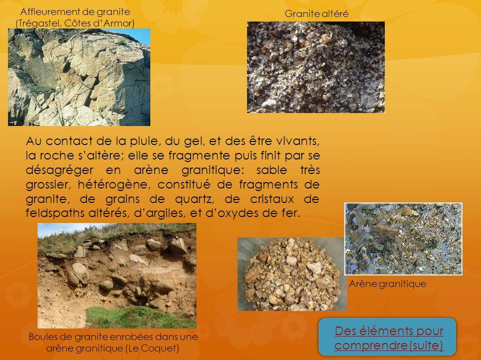 Affleurement de granite (Trégastel, Côtes dArmor) Arène granitique Des éléments pour comprendre(suite) Granite altéré Au contact de la pluie, du gel,