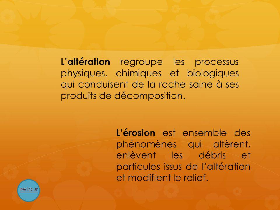 Laltération regroupe les processus physiques, chimiques et biologiques qui conduisent de la roche saine à ses produits de décomposition. Lérosion est