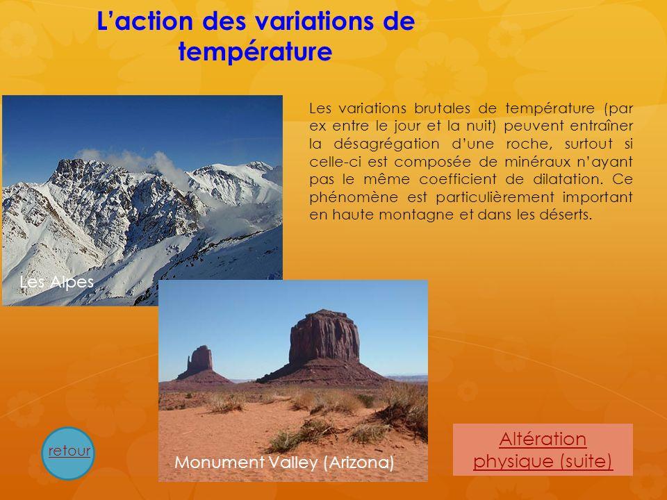 Laction des variations de température Les variations brutales de température (par ex entre le jour et la nuit) peuvent entraîner la désagrégation dune