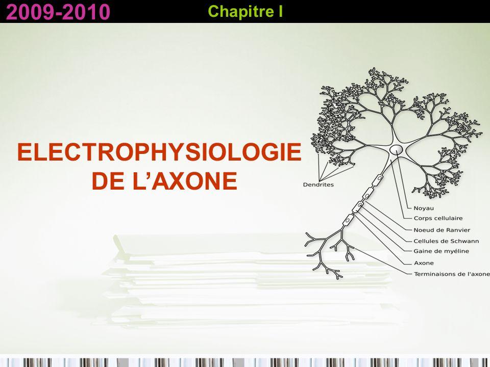 Chapitre I ELECTROPHYSIOLOGIE DE LAXONE 2009-2010