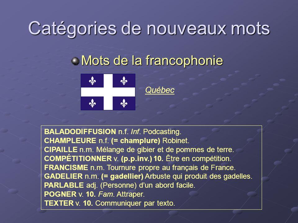 Québec Catégories de nouveaux mots Mots de la francophonie BALADODIFFUSION n.f. Inf. Podcasting. CHAMPLEURE n.f. (= champlure) Robinet. CIPAILLE n.m.
