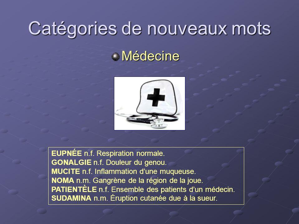 Catégories de nouveaux mots Médecine EUPNÉE n.f. Respiration normale. GONALGIE n.f. Douleur du genou. MUCITE n.f. Inflammation dune muqueuse. NOMA n.m