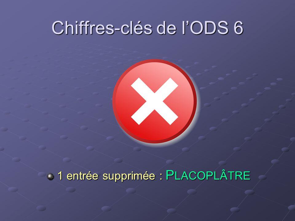 Chiffres-clés de lODS 6 1 entrée supprimée : P LACOPLÂTRE