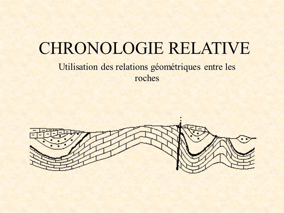 CHRONOLOGIE RELATIVE Utilisation des relations géométriques entre les roches
