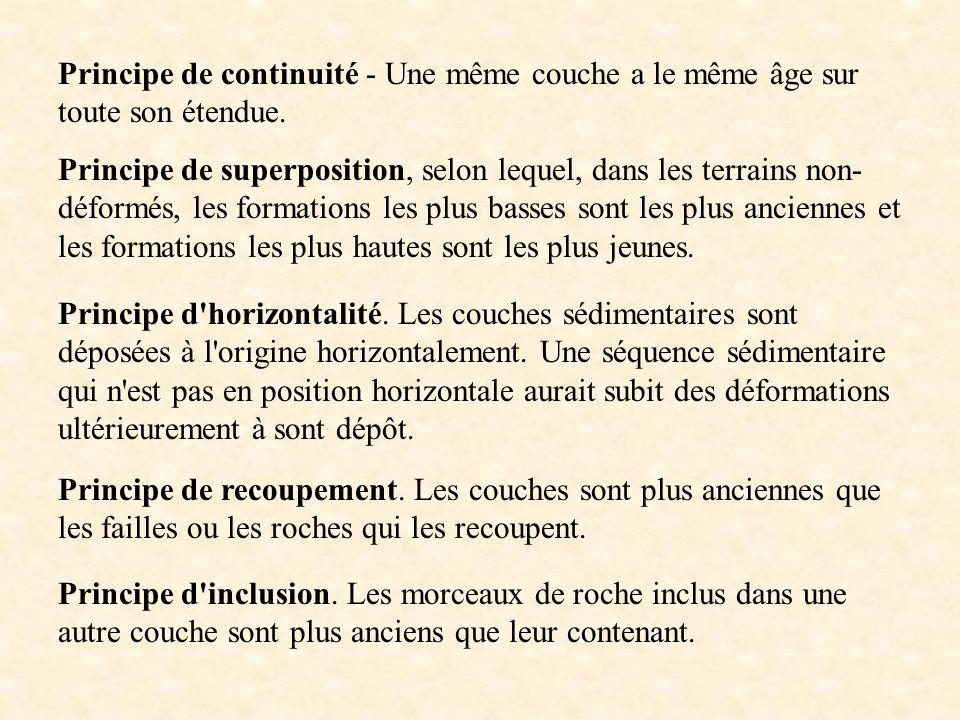 Principe de continuité - Une même couche a le même âge sur toute son étendue. Principe de superposition, selon lequel, dans les terrains non- déformés