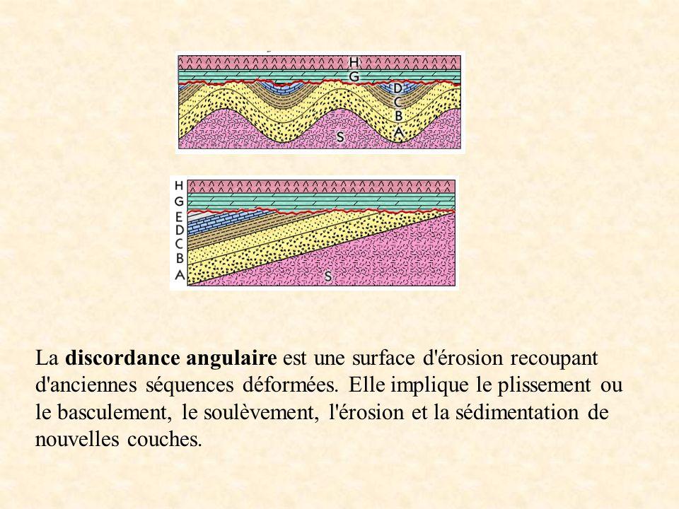 La discordance angulaire est une surface d'érosion recoupant d'anciennes séquences déformées. Elle implique le plissement ou le basculement, le soulèv