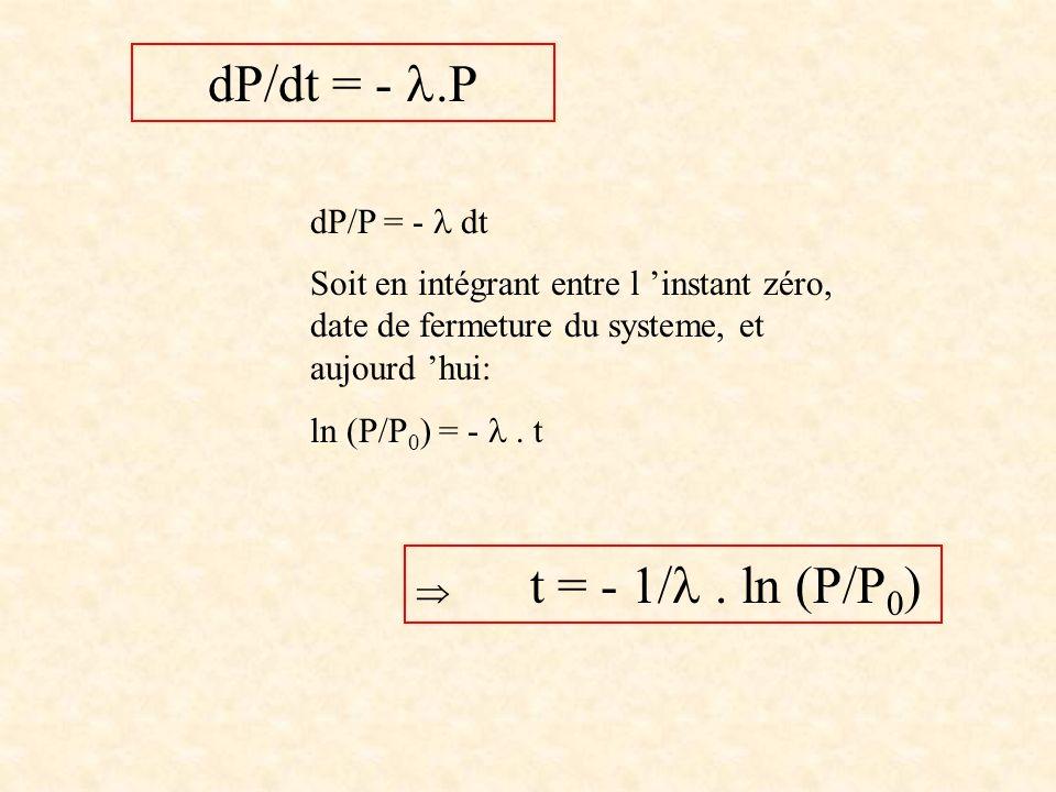dP/dt = -.P dP/P = - dt Soit en intégrant entre l instant zéro, date de fermeture du systeme, et aujourd hui: ln (P/P 0 ) = -. t t = - 1/. ln (P/P 0 )