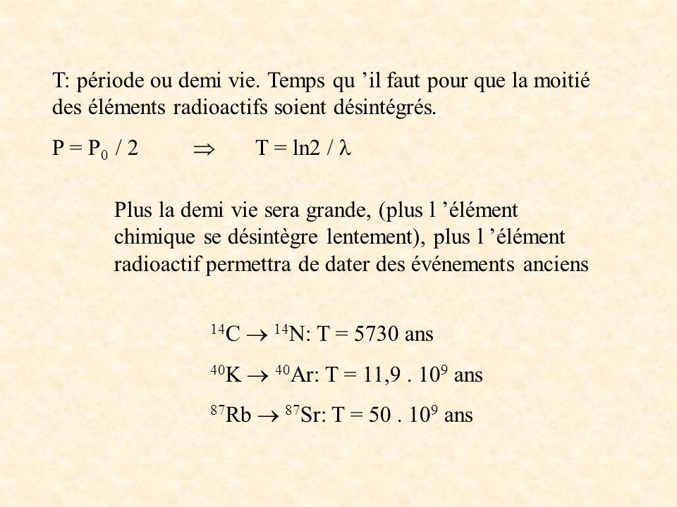 T: période ou demi vie. Temps qu il faut pour que la moitié des éléments radioactifs soient désintégrés. P = P 0 / 2 T = ln2 / Plus la demi vie sera g