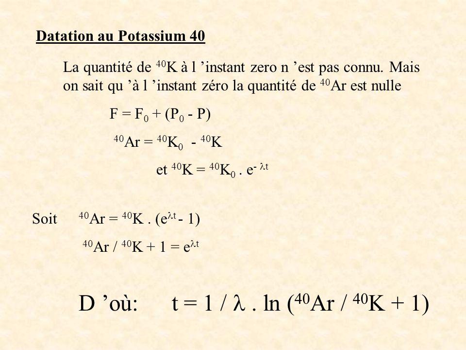 Datation au Potassium 40 La quantité de 40 K à l instant zero n est pas connu. Mais on sait qu à l instant zéro la quantité de 40 Ar est nulle F = F 0