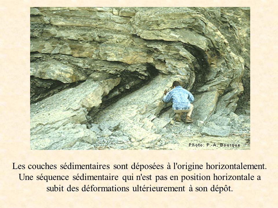 Les couches sédimentaires sont déposées à l'origine horizontalement. Une séquence sédimentaire qui n'est pas en position horizontale a subit des défor