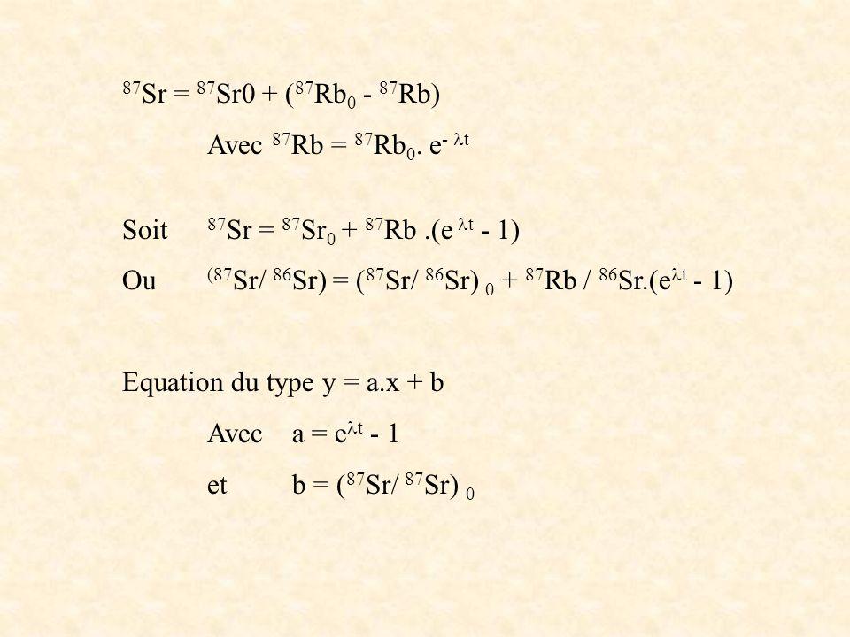 87 Sr = 87 Sr0 + ( 87 Rb 0 - 87 Rb) Avec 87 Rb = 87 Rb 0. e - t Soit 87 Sr = 87 Sr 0 + 87 Rb.(e t - 1) Ou (87 Sr/ 86 Sr) = ( 87 Sr/ 86 Sr) 0 + 87 Rb /