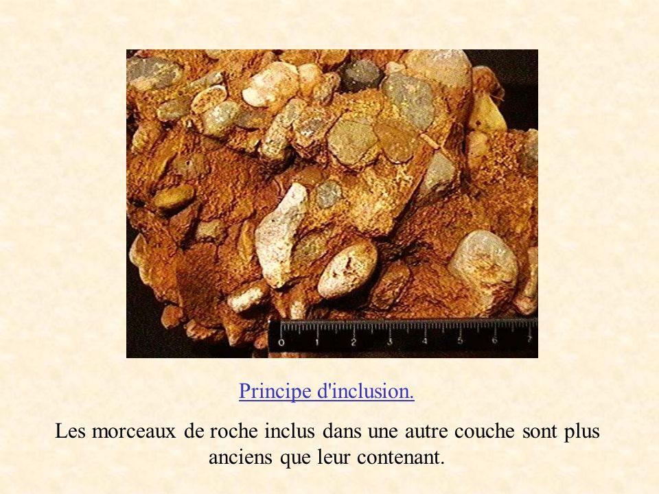 Principe d'inclusion. Les morceaux de roche inclus dans une autre couche sont plus anciens que leur contenant.