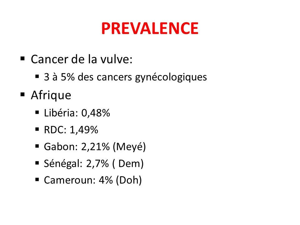PREVALENCE Cancer de la vulve: 3 à 5% des cancers gynécologiques Afrique Libéria: 0,48% RDC: 1,49% Gabon: 2,21% (Meyé) Sénégal: 2,7% ( Dem) Cameroun:
