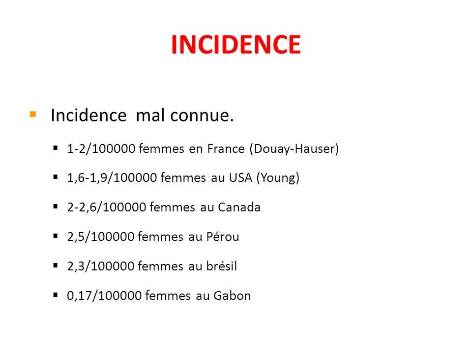 INCIDENCE Incidence mal connue. 1-2/100000 femmes en France (Douay-Hauser) 1,6-1,9/100000 femmes au USA (Young) 2-2,6/100000 femmes au Canada 2,5/1000