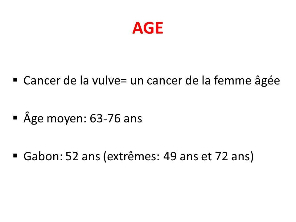 AGE Cancer de la vulve= un cancer de la femme âgée Âge moyen: 63-76 ans Gabon: 52 ans (extrêmes: 49 ans et 72 ans)