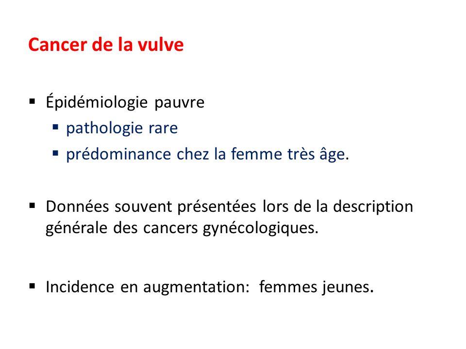 Cancer de la vulve Épidémiologie pauvre pathologie rare prédominance chez la femme très âge. Données souvent présentées lors de la description général