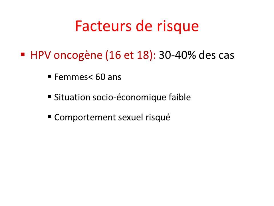 HPV oncogène (16 et 18): 30-40% des cas Femmes< 60 ans Situation socio-économique faible Comportement sexuel risqué