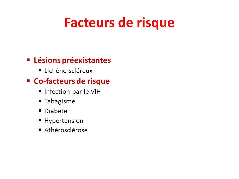 Facteurs de risque Lésions préexistantes Lichène scléreux Co-facteurs de risque Infection par le VIH Tabagisme Diabète Hypertension Athérosclérose