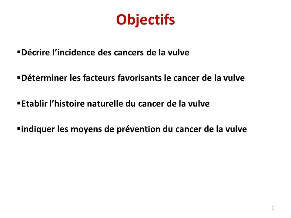 Objectifs Décrire lincidence des cancers de la vulve Déterminer les facteurs favorisants le cancer de la vulve Etablir lhistoire naturelle du cancer d