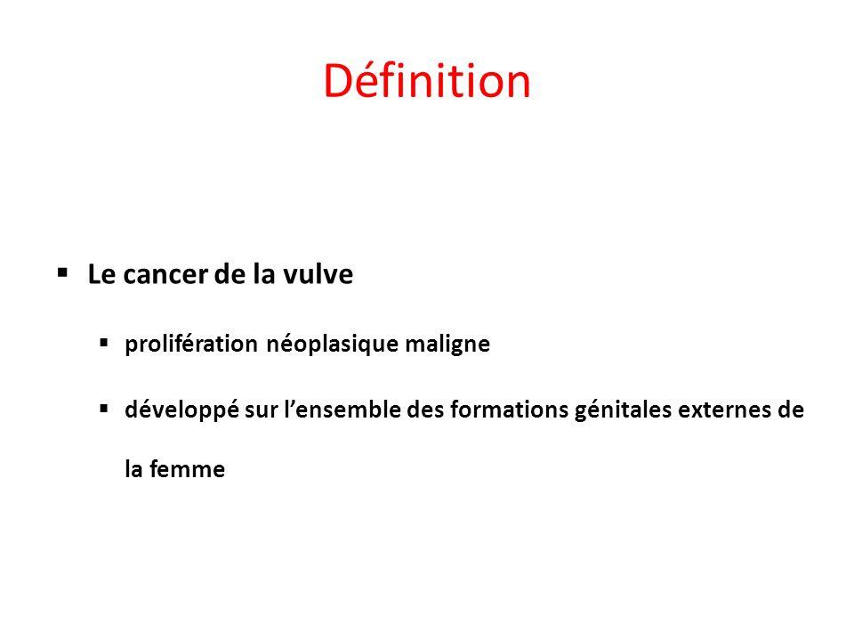 Définition Le cancer de la vulve prolifération néoplasique maligne développé sur lensemble des formations génitales externes de la femme