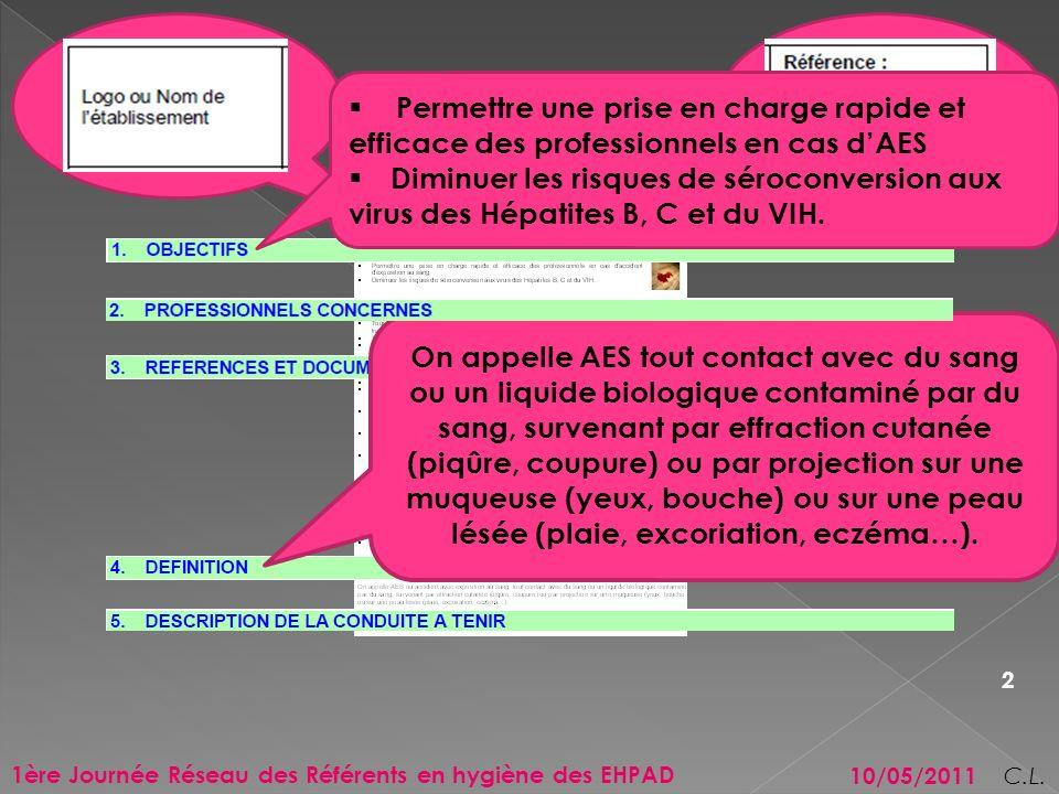 10/05/2011 1ère Journée Réseau des Référents en hygiène des EHPAD 2 On appelle AES tout contact avec du sang ou un liquide biologique contaminé par du