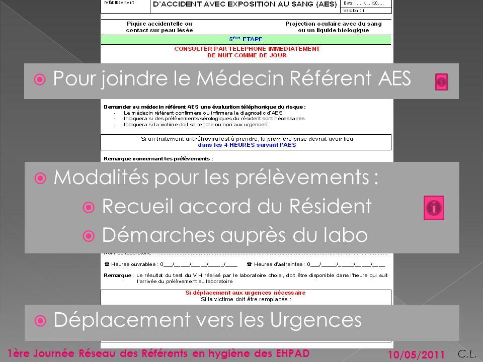 10/05/2011 6 1ère Journée Réseau des Référents en hygiène des EHPAD C.L. Pour joindre le Médecin Référent AES Modalités pour les prélèvements : Recuei