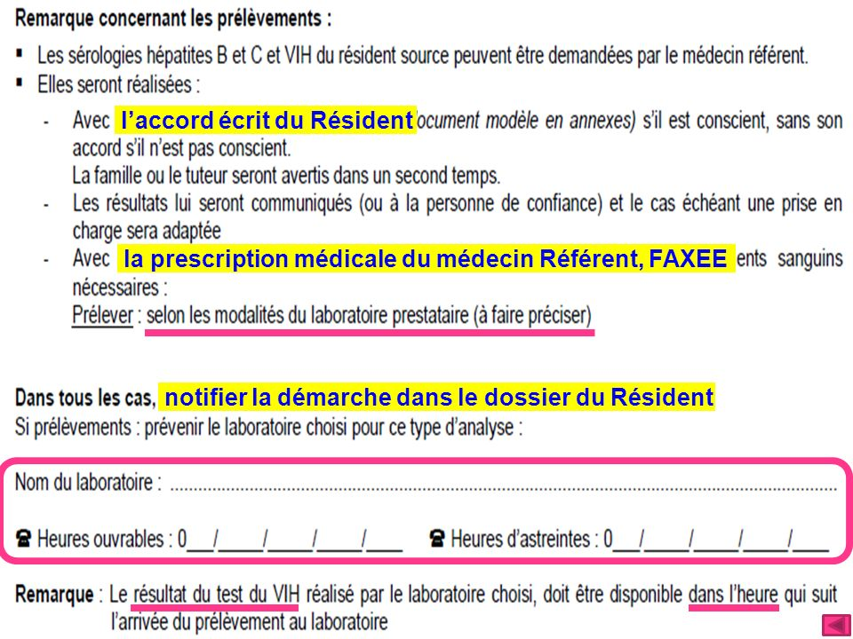 7 1ère Journée Réseau des Référents en hygiène des EHPAD 10/05/2011 laccord écrit du Résident la prescription médicale du médecin Référent, FAXEE notifier la démarche dans le dossier du Résident