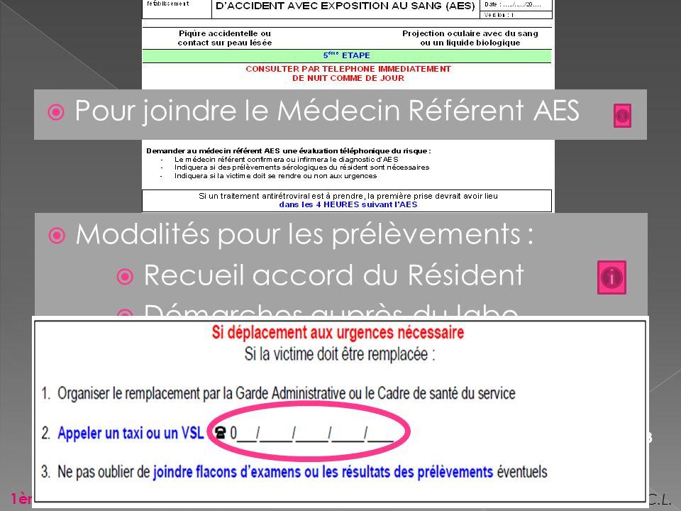10/05/2011 8 1ère Journée Réseau des Référents en hygiène des EHPAD C.L. Modalités pour les prélèvements : Recueil accord du Résident Démarches auprès