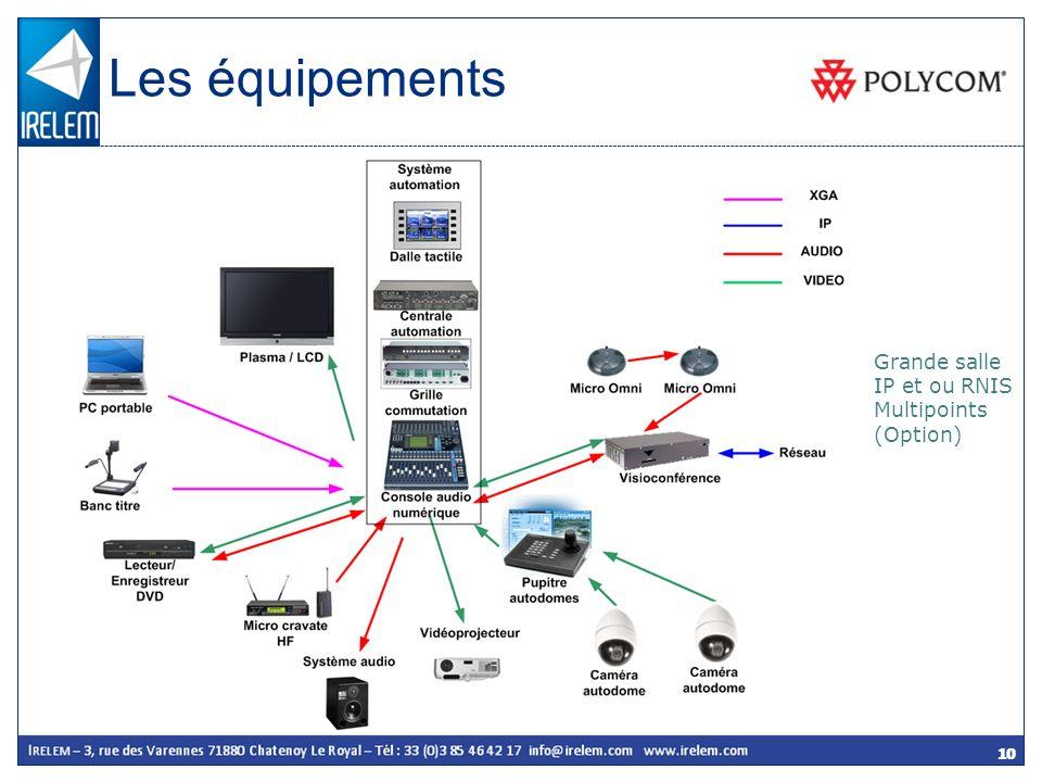 10 Grande salle IP et ou RNIS Multipoints (Option) Les équipements