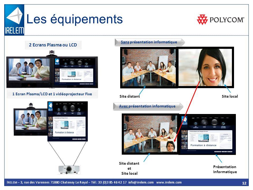 12 2 Ecrans Plasma ou LCD 1 Ecran Plasma/LCD et 1 vidéoprojecteur Fixe Sans présentation informatique Avec présentation informatique Site distant et S