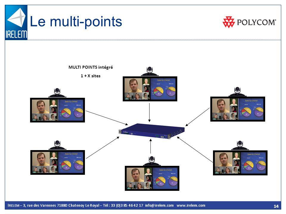 14 Le multi-points MULTI POINTS intégré 1 + X sites
