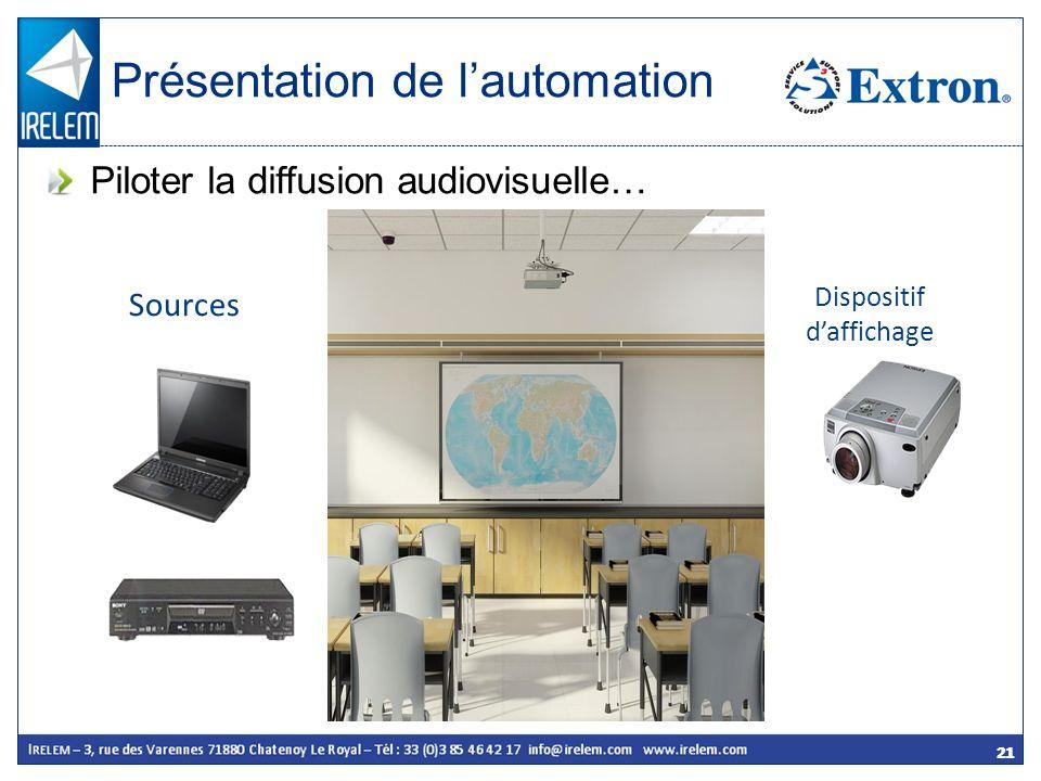 21 Sources Dispositif daffichage Présentation de lautomation Piloter la diffusion audiovisuelle…